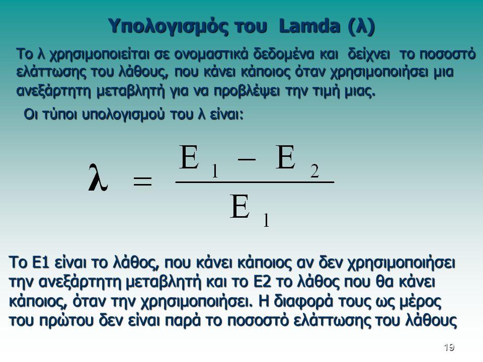 Το λ χρησιμοποιείται σε ονομαστικά δεδομένα και δείχνει το ποσοστό ελάττωσης του λάθους, που κάνει κάποιος όταν χρησιμοποιήσει μια ανεξάρτητη μεταβλητή για να προβλέψει την τιμή μιας.
