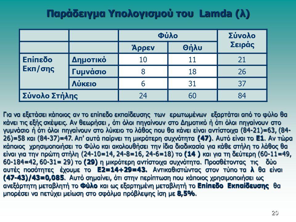 Παράδειγμα Υπολογισμού του Lamda (λ) Για να εξετάσει κάποιος αν το επίπεδο εκπαίδευσης των ερωτωμένων εξαρτάται από το φύλο θα κάνει τις εξής σκέψεις.
