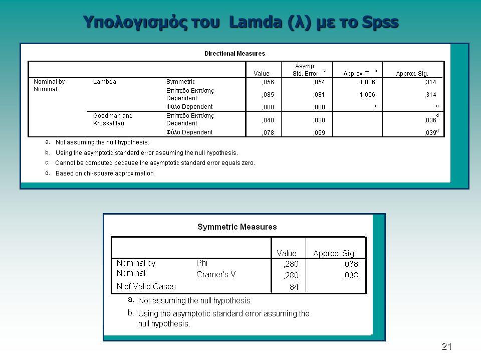 Υπολογισμός του Lamda (λ) με το Spss 21