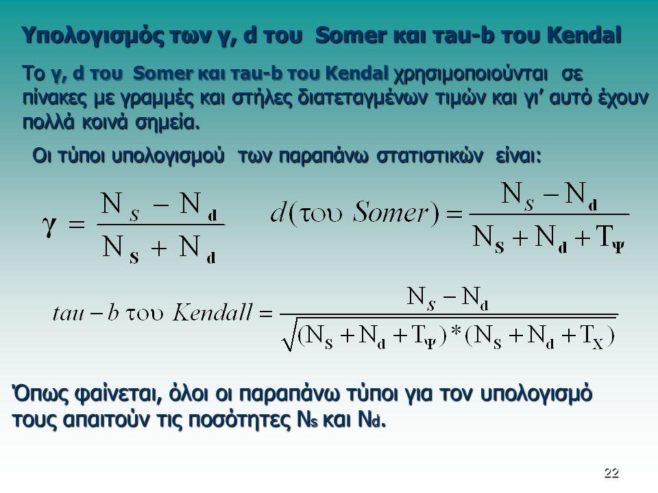 Το γ, d του Somer και τau-b του Kendal χρησιμοποιούνται σε πίνακες με γραμμές και στήλες διατεταγμένων τιμών και γι' αυτό έχουν πολλά κοινά σημεία.