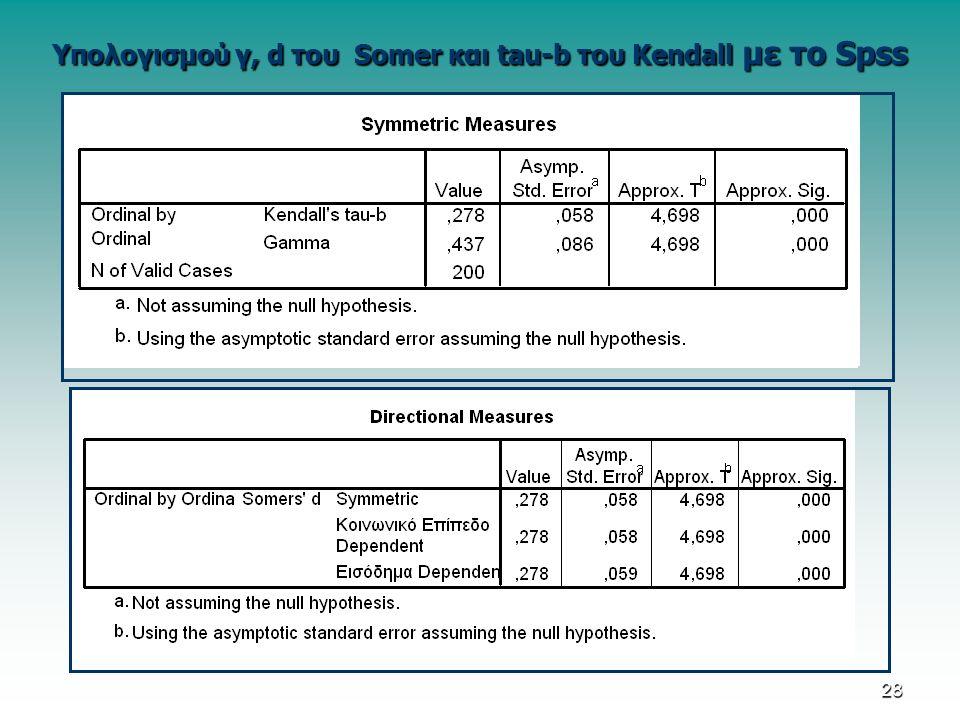 Υπολογισμού γ, d του Somer και tau-b του Kendall με το Spss 28
