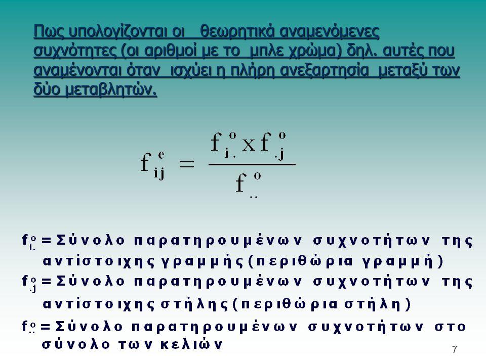 Πως υπολογίζονται οι θεωρητικά αναμενόμενες συχνότητες (οι αριθμοί με το μπλε χρώμα) δηλ.