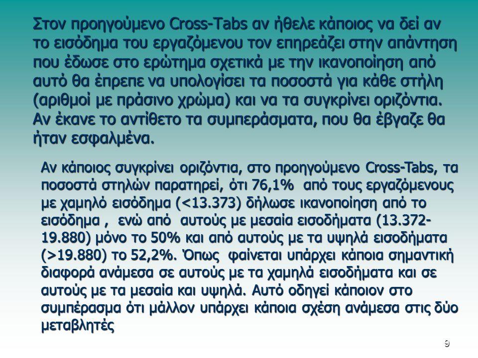Στον προηγούμενο Cross-Tabs αν ήθελε κάποιος να δεί αν το εισόδημα του εργαζόμενου τον επηρεάζει στην απάντηση που έδωσε στο ερώτημα σχετικά με την ικανοποίηση από αυτό θα έπρεπε να υπολογίσει τα ποσοστά για κάθε στήλη (αριθμοί με πράσινο χρώμα) και να τα συγκρίνει οριζόντια.