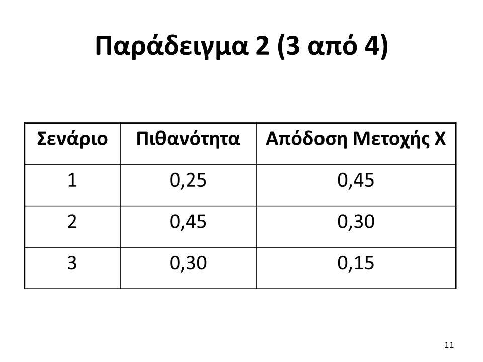 Παράδειγμα 2 (3 από 4) 11