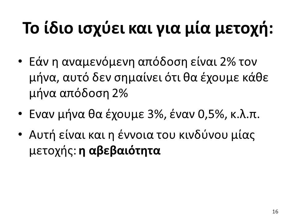 Το ίδιο ισχύει και για μία μετοχή: Εάν η αναμενόμενη απόδοση είναι 2% τον μήνα, αυτό δεν σημαίνει ότι θα έχουμε κάθε μήνα απόδοση 2% Εναν μήνα θα έχουμε 3%, έναν 0,5%, κ.λ.π.