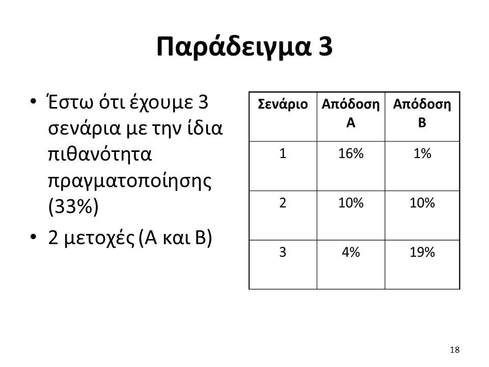 Παράδειγμα 3 Έστω ότι έχουμε 3 σενάρια με την ίδια πιθανότητα πραγματοποίησης (33%) 2 μετοχές (Α και Β) 18