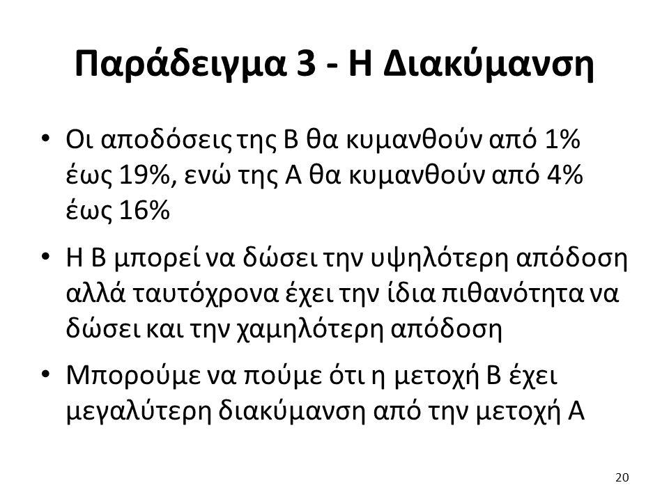 Παράδειγμα 3 - Η Διακύμανση Οι αποδόσεις της Β θα κυμανθούν από 1% έως 19%, ενώ της Α θα κυμανθούν από 4% έως 16% Η Β μπορεί να δώσει την υψηλότερη απόδοση αλλά ταυτόχρονα έχει την ίδια πιθανότητα να δώσει και την χαμηλότερη απόδοση Μπορούμε να πούμε ότι η μετοχή Β έχει μεγαλύτερη διακύμανση από την μετοχή Α 20