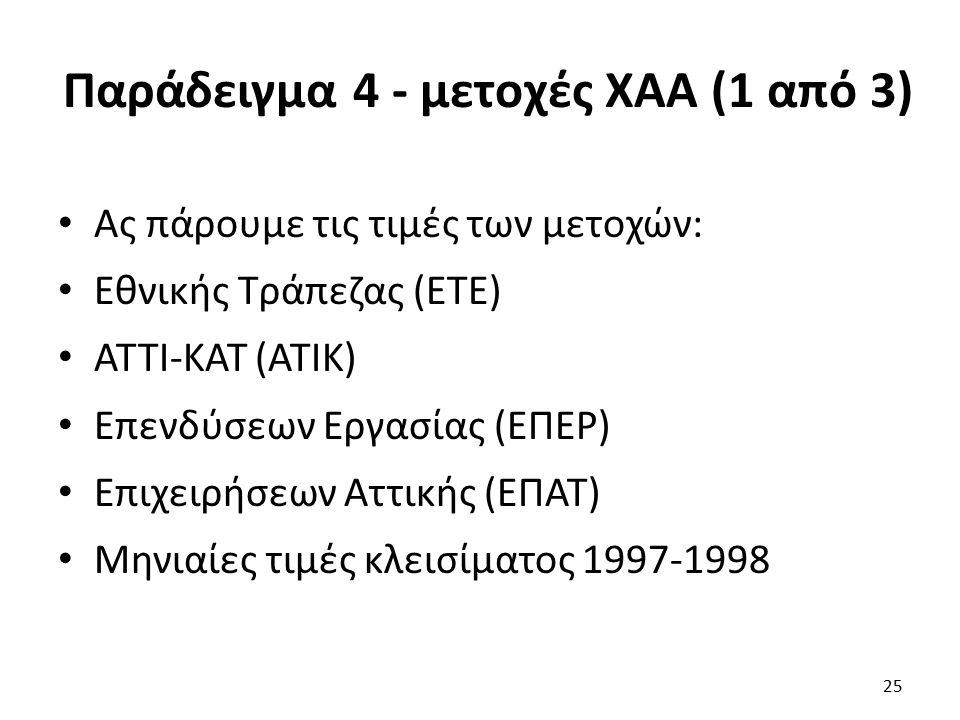 Παράδειγμα 4 - μετοχές ΧΑΑ (1 από 3) Ας πάρουμε τις τιμές των μετοχών: Εθνικής Τράπεζας (ΕΤΕ) ΑΤΤΙ-ΚΑΤ (ΑΤΙΚ) Επενδύσεων Εργασίας (ΕΠΕΡ) Επιχειρήσεων Αττικής (ΕΠΑΤ) Μηνιαίες τιμές κλεισίματος 1997-1998 25