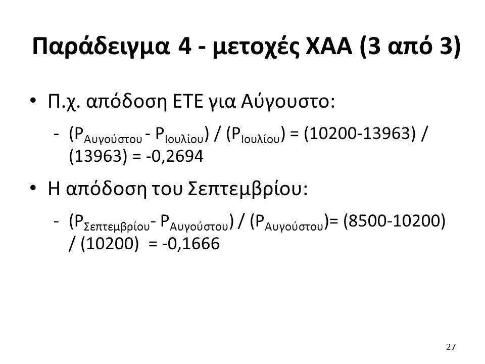 Παράδειγμα 4 - μετοχές ΧΑΑ (3 από 3) Π.χ.