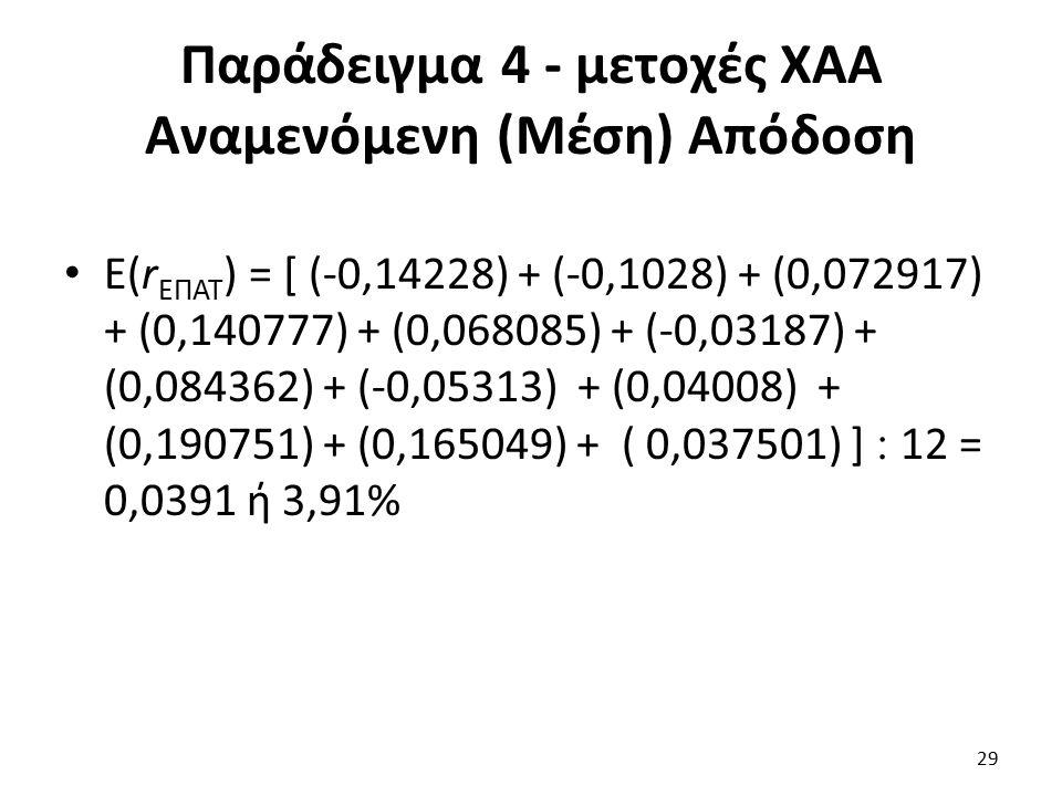 Παράδειγμα 4 - μετοχές ΧΑΑ Αναμενόμενη (Μέση) Απόδοση Ε(r ΕΠΑΤ ) = [ (-0,14228) + (-0,1028) + (0,072917) + (0,140777) + (0,068085) + (-0,03187) + (0,084362) + (-0,05313) + (0,04008) + (0,190751) + (0,165049) + ( 0,037501) ]  12 = 0,0391 ή 3,91% 29