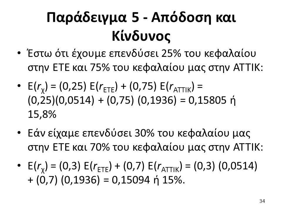 Παράδειγμα 5 - Απόδοση και Κίνδυνος Έστω ότι έχουμε επενδύσει 25% του κεφαλαίου στην ΕΤΕ και 75% του κεφαλαίου μας στην ΑΤΤΙΚ: E(r χ ) = (0,25) Ε(r ΕΤΕ ) + (0,75) Ε(r ΑΤΤΙΚ ) = (0,25)(0,0514) + (0,75) (0,1936) = 0,15805 ή 15,8% Εάν είχαμε επενδύσει 30% του κεφαλαίου μας στην ΕΤΕ και 70% του κεφαλαίου μας στην ΑΤΤΙΚ: Ε(r χ ) = (0,3) Ε(r ΕΤΕ ) + (0,7) Ε(r ΑΤΤΙΚ ) = (0,3) (0,0514) + (0,7) (0,1936) = 0,15094 ή 15%.