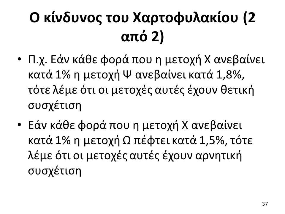 Ο κίνδυνος του Χαρτοφυλακίου (2 από 2) Π.χ.