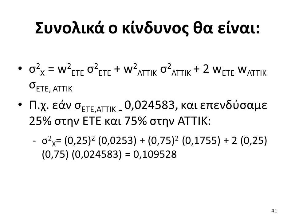 Συνολικά ο κίνδυνος θα είναι: σ 2 Χ = w 2 ΕΤΕ σ 2 ΕΤΕ + w 2 ΑΤΤΙΚ σ 2 ΑΤΤΙΚ + 2 w ΕΤΕ w ΑΤΤΙΚ σ ΕΤΕ, ΑΤΤΙΚ Π.χ.
