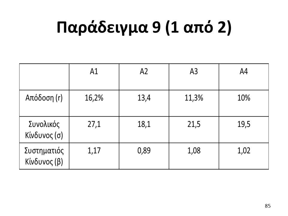 Παράδειγμα 9 (1 από 2) 85