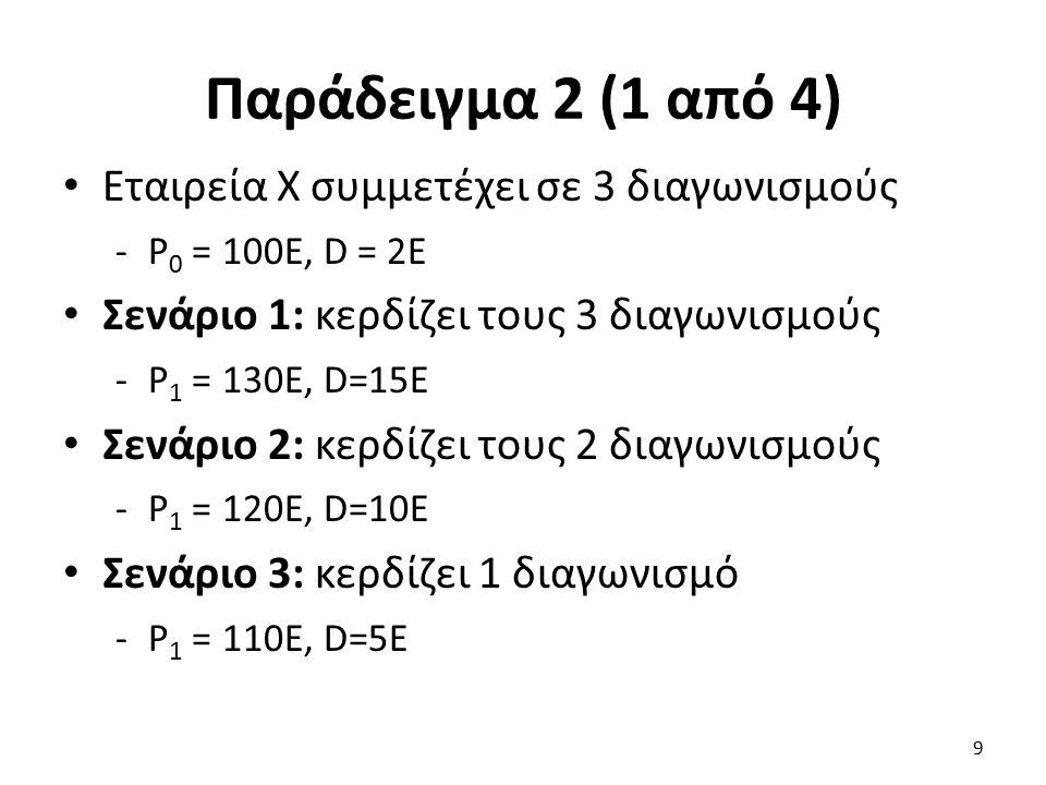 Παράδειγμα 2 (1 από 4) Εταιρεία Χ συμμετέχει σε 3 διαγωνισμούς -P 0 = 100Ε, D = 2Ε Σενάριο 1: κερδίζει τους 3 διαγωνισμούς -P 1 = 130Ε, D=15Ε Σενάριο 2: κερδίζει τους 2 διαγωνισμούς -P 1 = 120Ε, D=10Ε Σενάριο 3: κερδίζει 1 διαγωνισμό -P 1 = 110Ε, D=5Ε 9