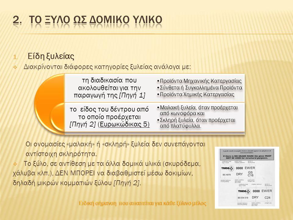 2.Χαρακτηριστικά δομικής ξυλείας  Ιδιότητες του ξύλου: i.