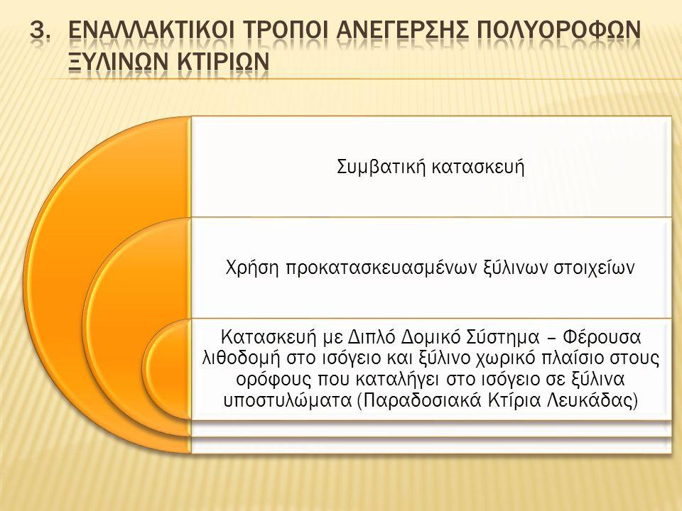ΠΥΡΟΠΡΟΣΤΑΣΙΑ [Πηγή 6]  Ταχύτητα απανθράκωσης 0.67 mm/min  Η επίδραση της θερμότητας αυξάνει την αντοχή του, λόγω της μείωσης της εσωτερικής υγρασίας (αντίθετα με μπετόν και χάλυβα)  Χρήση προληπτικών μέτρων προστασίας (εξωτερική επένδυση τούβλινου τοιχίου, εσωτερική επένδυση με άκαυστα υλικά, χρήση fire retardants, fire stops και αντιπυρικών θυρών) ΑΝΘΕΚΤΙΚΟΤΗΤΑ ΣΤΟ ΧΡΟΝΟ [Πηγή 6]