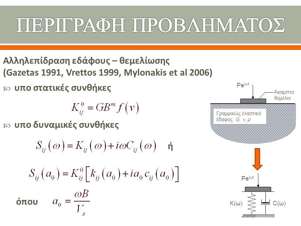 Βραχώδες υπόστρωμα h1h1 h2h2 B h3h3 Μη ρευστοποιήσιμο εδαφικό στρώμα H Ρευστοποιήσιμη ζώνη Μη ρευστοποιήσιμο εδαφικό στρώμα Δυναμική απόκριση επιφανειακού θεμελίου για την κάτωθι στρωματογραφία, υποκείμενου σε αρμονική διέγερση, βάσει ελαστοδυναμικής ανάλυσης