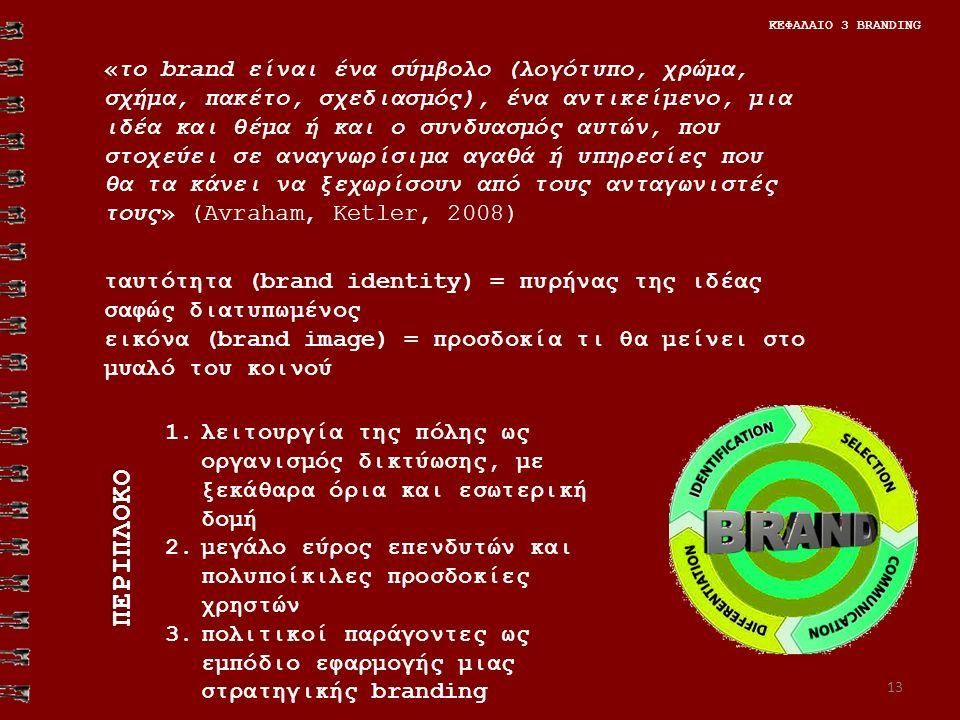 13 «το brand είναι ένα σύμβολο (λογότυπο, χρώμα, σχήμα, πακέτο, σχεδιασμός), ένα αντικείμενο, μια ιδέα και θέμα ή και ο συνδυασμός αυτών, που στοχεύει