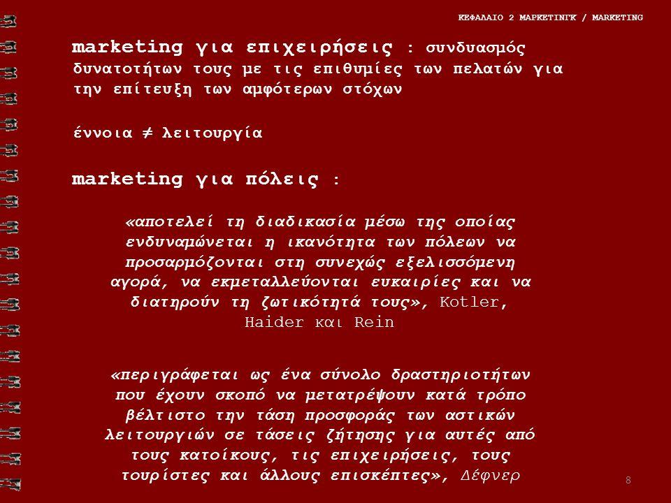 marketing για επιχειρήσεις : συνδυασμός δυνατοτήτων τους με τις επιθυμίες των πελατών για την επίτευξη των αμφότερων στόχων έννοια ≠ λειτουργία «περιγ