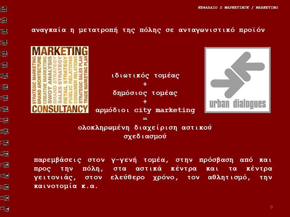 αναγκαία η μετατροπή της πόλης σε ανταγωνιστικό προϊόν ιδιωτικός τομέας + δημόσιος τομέας + αρμόδιοι city marketing = ολοκληρωμένη διαχείριση αστικού