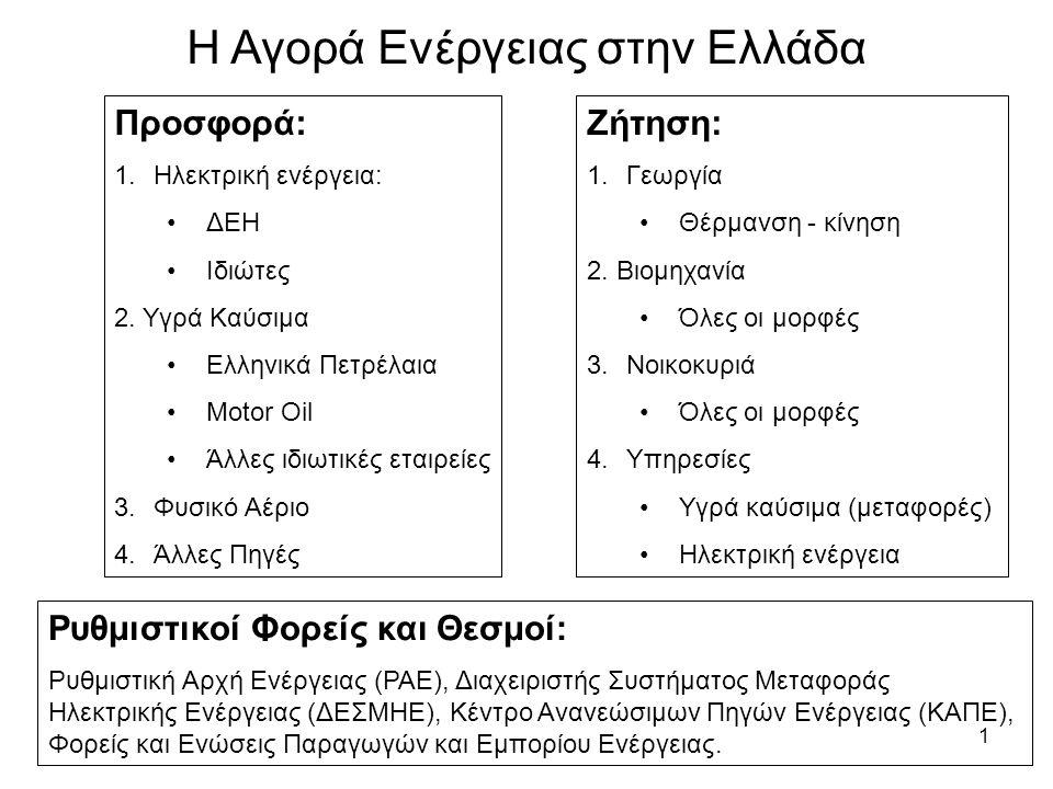 1 Η Αγορά Ενέργειας στην Ελλάδα Προσφορά: 1.Ηλεκτρική ενέργεια: ΔΕΗ Ιδιώτες 2.