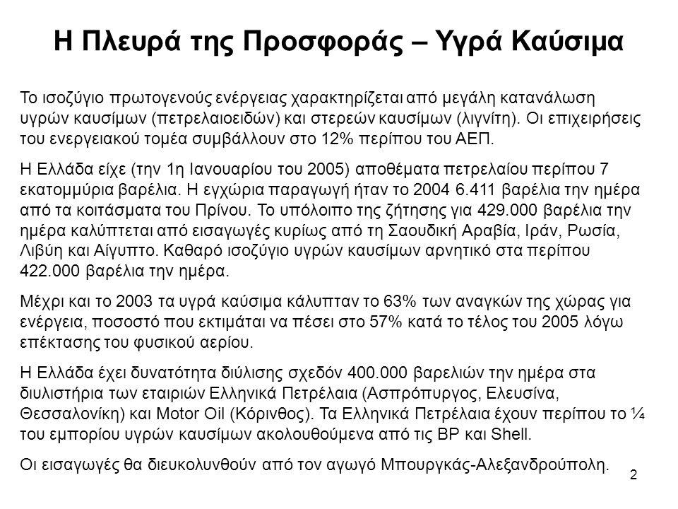13 Ρυθμιστικοί Φορείς της Αγοράς Ενέργειας στην Ελλάδα Ο Διαχειριστής του Συστήματος Μεταφοράς Ο Διαχειριστής του Συστήματος Μεταφοράς ιδρύθηκε το 2000 και ήδη λειτουργεί.