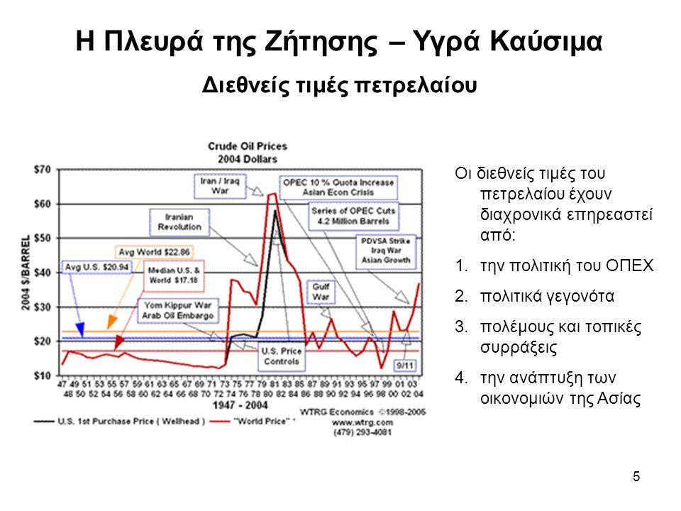 16 Η Εξέλιξη των Ανανεώσιμων Πηγών Ενέργειας στην Ελλάδα 1990-2003