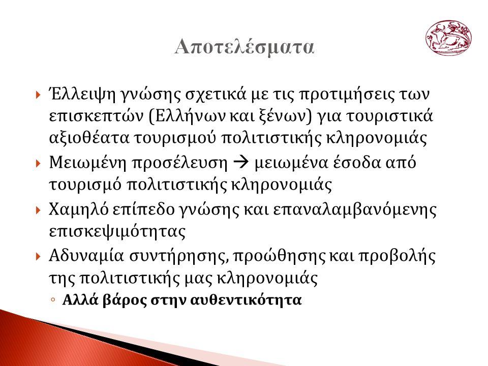  Έλλειψη γνώσης σχετικά με τις προτιμήσεις των επισκεπτών (Ελλήνων και ξένων) για τουριστικά αξιοθέατα τουρισμού πολιτιστικής κληρονομιάς  Μειωμένη προσέλευση  μειωμένα έσοδα από τουρισμό πολιτιστικής κληρονομιάς  Χαμηλό επίπεδο γνώσης και επαναλαμβανόμενης επισκεψιμότητας  Αδυναμία συντήρησης, προώθησης και προβολής της πολιτιστικής μας κληρονομιάς ◦ Αλλά βάρος στην αυθεντικότητα