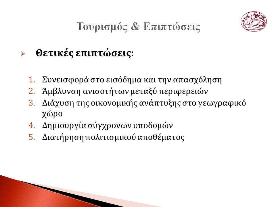  Δημιουργία ΕΟΤ (1929) ◦ Ν 2160/93 Ενεργό ρόλο ◦ Σκοπός: Οργάνωση, ανάπτυξη και προβολή του ελληνικού τουρισμού  Τουριστική εικόνα ◦ Αποπροσανατολισμένη από το πολιτισμικό περιεχόμενο ◦ Εστιασμένη στο δίπτυχο ήλιος – θάλασσα π.χ.