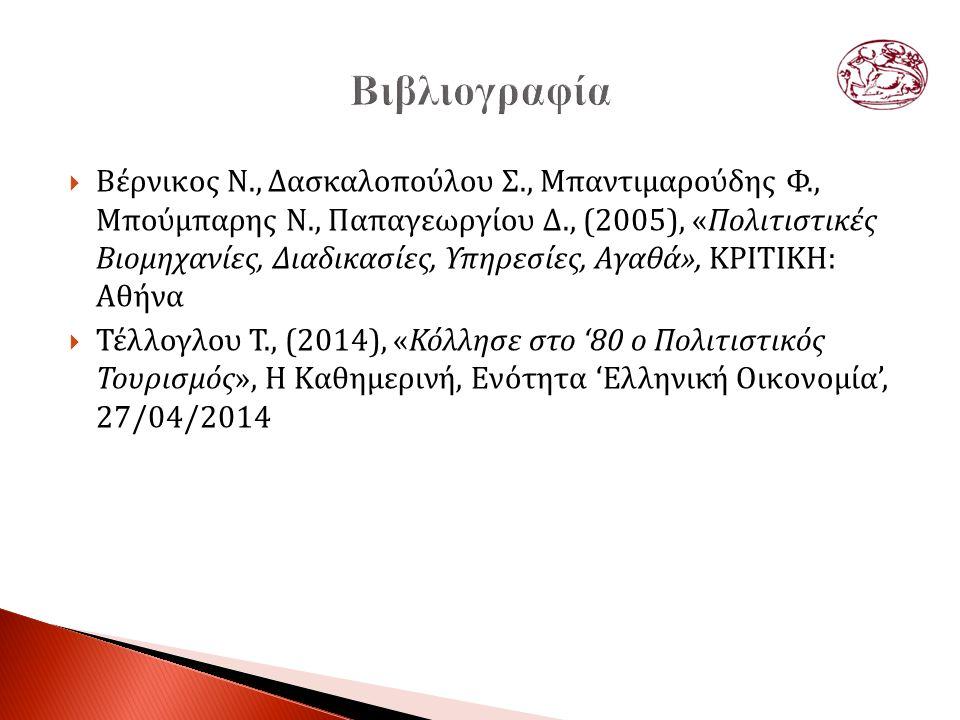  Βέρνικος Ν., Δασκαλοπούλου Σ., Μπαντιμαρούδης Φ., Μπούμπαρης Ν., Παπαγεωργίου Δ., (2005), «Πολιτιστικές Βιομηχανίες, Διαδικασίες, Υπηρεσίες, Αγαθά», ΚΡΙΤΙΚΗ: Αθήνα  Τέλλογλου Τ., (2014), «Κόλλησε στο '80 ο Πολιτιστικός Τουρισμός», Η Καθημερινή, Ενότητα 'Ελληνική Οικονομία', 27/04/2014