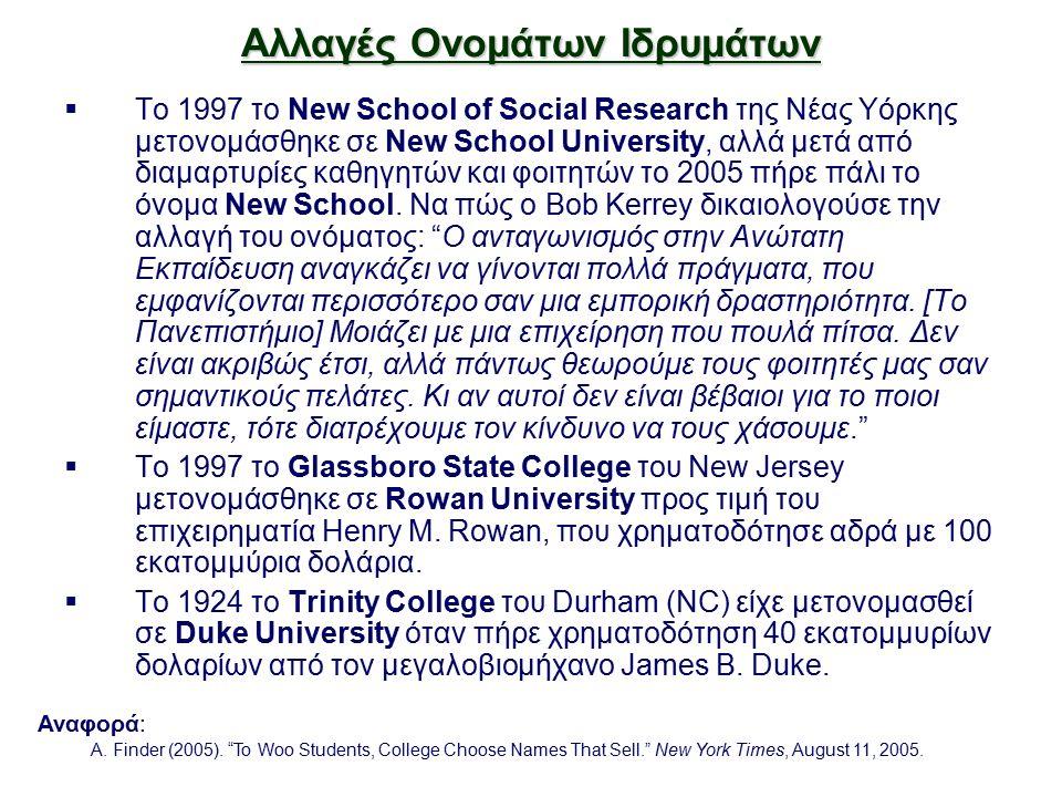 Αλλαγές Ονομάτων Ιδρυμάτων  Το 1997 το New School of Social Research της Νέας Υόρκης μετονομάσθηκε σε New School University, αλλά μετά από διαμαρτυρίες καθηγητών και φοιτητών το 2005 πήρε πάλι το όνομα New School.