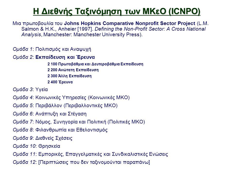 Η Διεθνής Ταξινόμηση των ΜΚεΟ (ICNPO) Μια πρωτοβουλία του Johns Hopkins Comparative Nonprofit Sector Project (L.M.