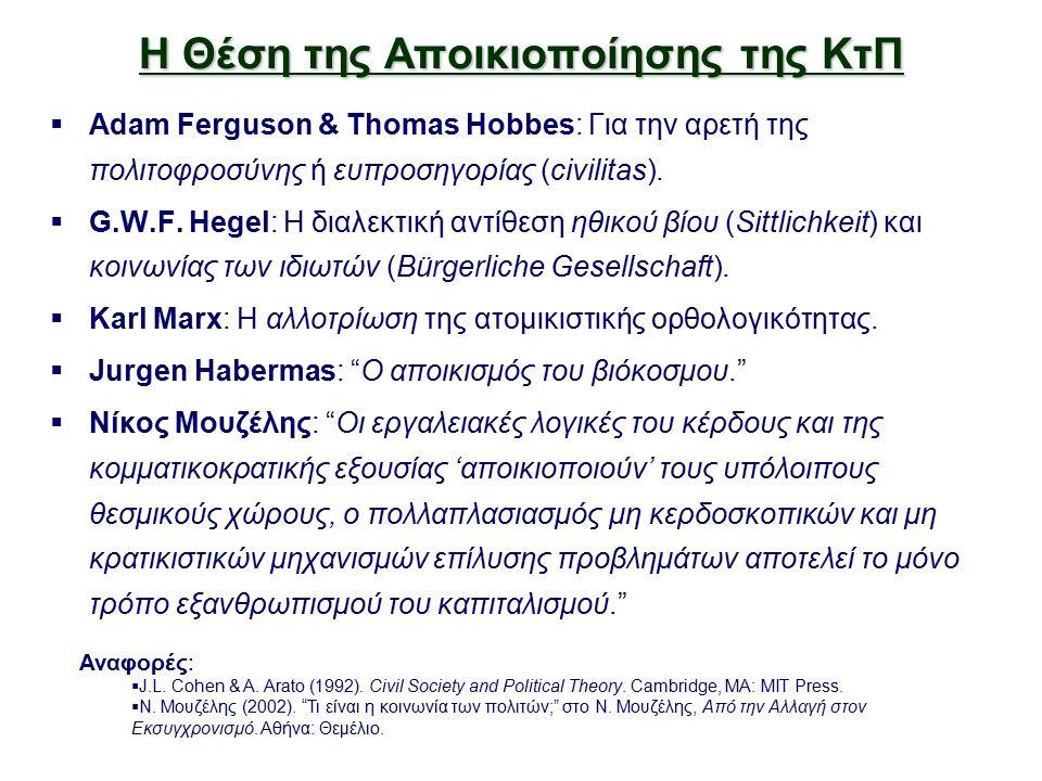 Η Θέση της Αποικιοποίησης της ΚτΠ  Adam Ferguson & Thomas Hobbes: Για την αρετή της πολιτοφροσύνης ή ευπροσηγορίας (civilitas).