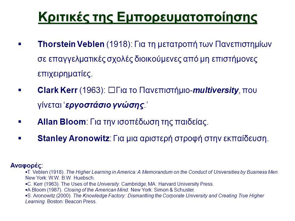 Κριτικές της Εμπορευματοποίησης  Thorstein Veblen (1918): Για τη μετατροπή των Πανεπιστημίων σε επαγγελματικές σχολές διοικούμενες από μη επιστήμονες επιχειρηματίες.