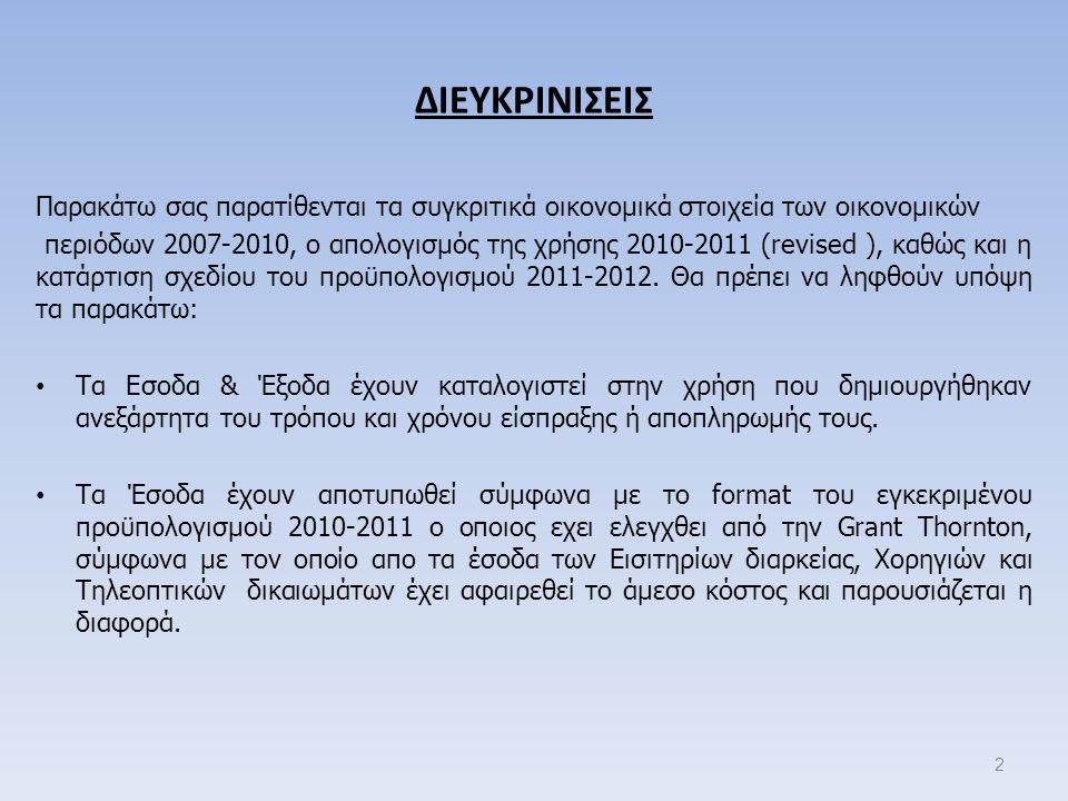 ΔΙΕΥΚΡΙΝΙΣΕΙΣ Παρακάτω σας παρατίθενται τα συγκριτικά οικονομικά στοιχεία των οικονομικών περιόδων 2007-2010, ο απολογισμός της χρήσης 2010-2011 (revised ), καθώς και η κατάρτιση σχεδίου του προϋπολογισμού 2011-2012.