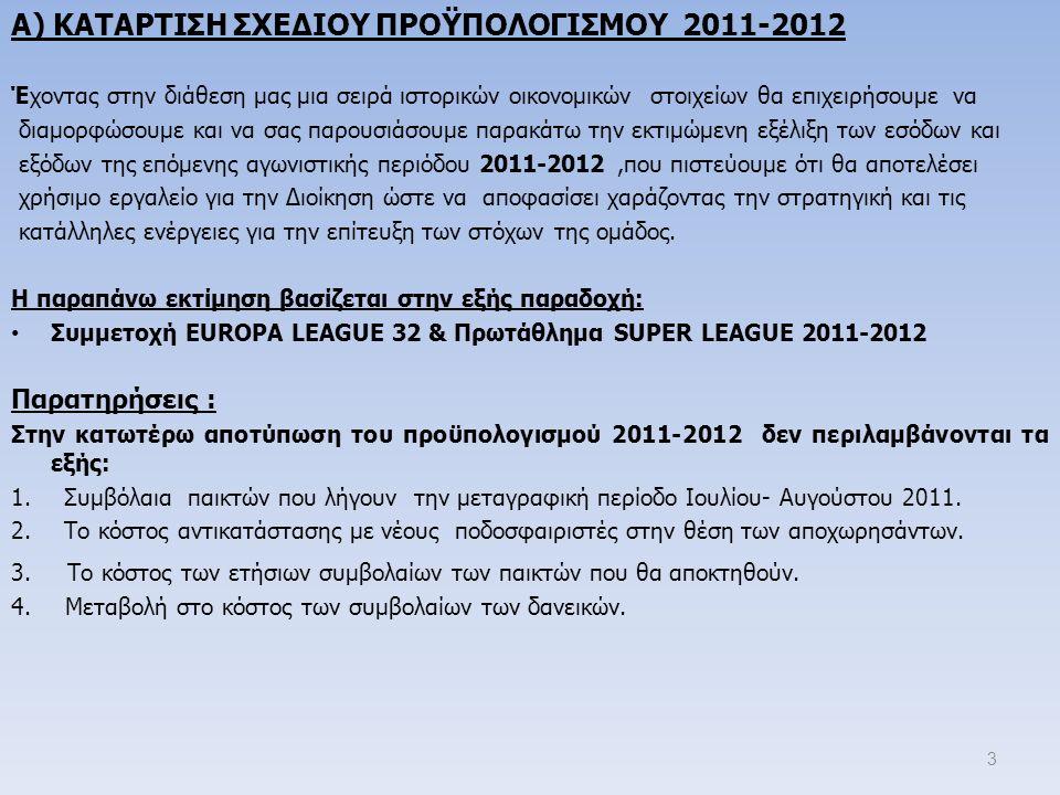 Α) ΚΑΤΑΡΤΙΣΗ ΣΧΕΔΙΟΥ ΠΡΟΫΠΟΛΟΓΙΣΜΟΥ 2011-2012 Έχοντας στην διάθεση μας μια σειρά ιστορικών οικονομικών στοιχείων θα επιχειρήσουμε να διαμορφώσουμε και να σας παρουσιάσουμε παρακάτω την εκτιμώμενη εξέλιξη των εσόδων και εξόδων της επόμενης αγωνιστικής περιόδου 2011-2012,που πιστεύουμε ότι θα αποτελέσει χρήσιμο εργαλείο για την Διοίκηση ώστε να αποφασίσει χαράζοντας την στρατηγική και τις κατάλληλες ενέργειες για την επίτευξη των στόχων της ομάδος.