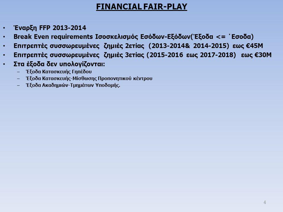FINANCIAL FAIR-PLAY Έναρξη FFP 2013-2014 Break Even requirements Ισοσκελισμός Εσόδων-Εξόδων(Έξοδα <= ΄Εσοδα) Επιτρεπτές συσσωρευμένες ζημιές 2ετίας (2