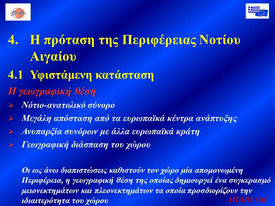 4.Η πρόταση της Περιφέρειας Νοτίου Αιγαίου 4.1Υφιστάμενη κατάσταση Η γεωγραφική θέση  Νότιο-ανατολικό σύνορο  Μεγάλη απόσταση από τα ευρωπαϊκά κέντρα ανάπτυξης  Ανυπαρξία συνόρων με άλλα ευρωπαϊκά κράτη  Γεωγραφική διάσπαση του χώρου Οι ως άνω διαπιστώσεις καθιστούν τον χώρο μία απομονωμένη Περιφέρεια, η γεωγραφική θέση της οποίας δημιουργεί ένα συγκερασμό μειονεκτημάτων και πλεονεκτημάτων τα οποία προσδιορίζουν την ιδιαιτερότητα του χώρου