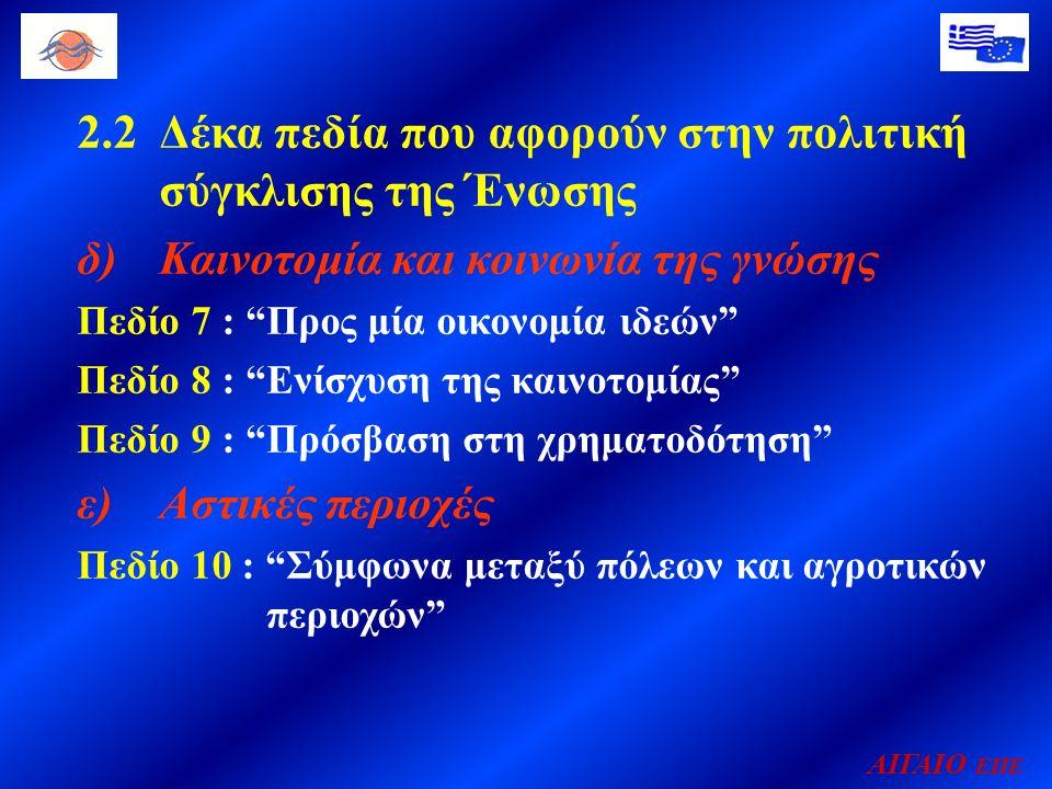 ΑΙΓΑΙΟ ΕΠΕ 2.2 Δέκα πεδία που αφορούν στην πολιτική σύγκλισης της Ένωσης δ) Καινοτομία και κοινωνία της γνώσης Πεδίο 7 : Προς μία οικονομία ιδεών Πεδίο 8 : Ενίσχυση της καινοτομίας Πεδίο 9 : Πρόσβαση στη χρηματοδότηση ε) Αστικές περιοχές Πεδίο 10 : Σύμφωνα μεταξύ πόλεων και αγροτικών περιοχών