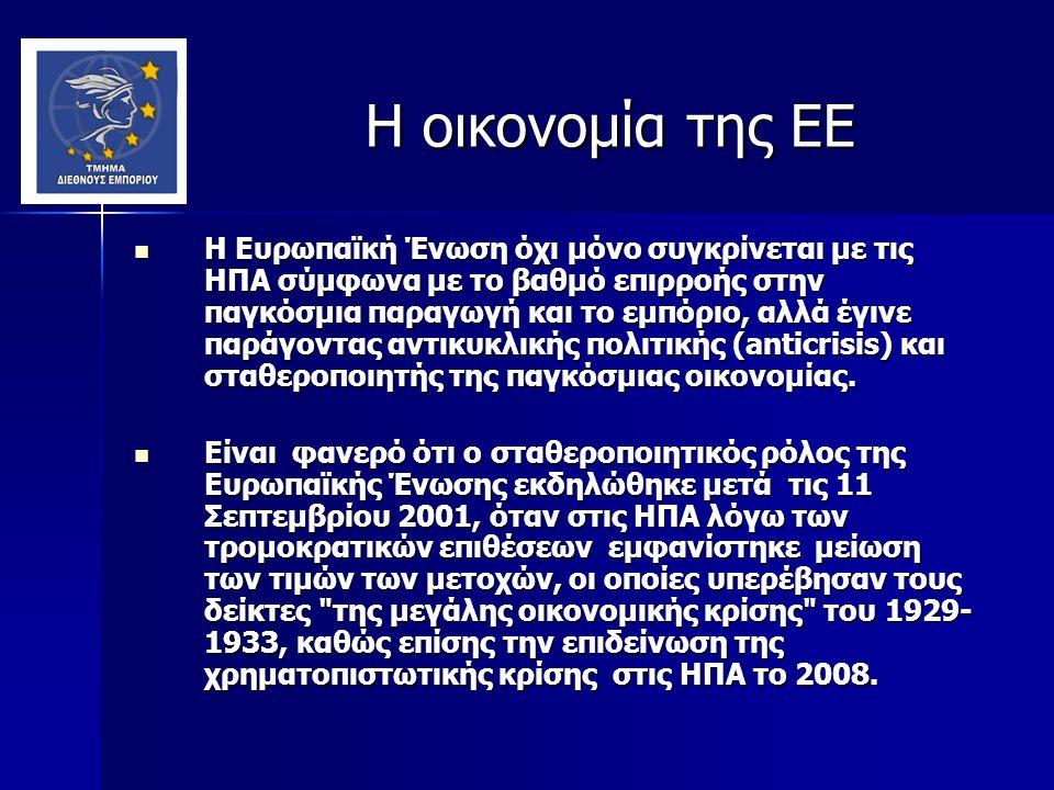 Η οικονομία της ΕΕ Η οικονομία της ΕΕ Η Ευρωπαϊκή Ένωση όχι μόνο συγκρίνεται με τις ΗΠΑ σύμφωνα με το βαθμό επιρροής στην παγκόσμια παραγωγή και το εμπόριο, αλλά έγινε παράγοντας αντικυκλικής πολιτικής (anticrisis) και σταθεροποιητής της παγκόσμιας οικονομίας.