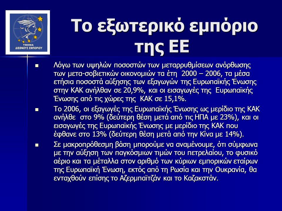 Το εξωτερικό εμπόριο της ΕΕ Το εξωτερικό εμπόριο της ΕΕ Λόγω των υψηλών ποσοστών των μεταρρυθμίσεων ανόρθωσης των μετα-σοβιετικών οικονομιών τα έτη 2000 – 2006, τα μέσα ετήσια ποσοστά αύξησης των εξαγωγών της Ευρωπαϊκής Ένωσης στην ΚΑΚ ανήλθαν σε 20,9%, και οι εισαγωγές της Ευρωπαϊκής Ένωσης από τις χώρες της ΚΑΚ σε 15,1%.