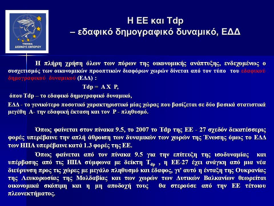 Η ΕΕ και Tdp – εδαφικό δημογραφικό δυναμικό, ΕΔΔ Η πλήρη χρήση όλων των πόρων της οικονομικής ανάπτυξης, ενδεχομένως ο Η πλήρη χρήση όλων των πόρων της οικονομικής ανάπτυξης, ενδεχομένως ο συσχετισμός των οικονομικών προοπτικών διαφόρων χωρών δίνεται από τον τύπο του εδαφικού δημογραφικού δυναμικού (ΕΔΔ) : Tdp = Α Χ Ρ, Tdp = Α Χ Ρ, όπου Tdp – το εδαφικό δημογραφικό δυναμικό, όπου Tdp – το εδαφικό δημογραφικό δυναμικό, ΕΔΔ - το γενικότερο ποσοτικό χαρακτηριστικό μίας χώρας που βασίζεται σε δύο βασικά στατιστικά μεγέθη Α- την εδαφική έκταση και τον Ρ - πληθυσμό.