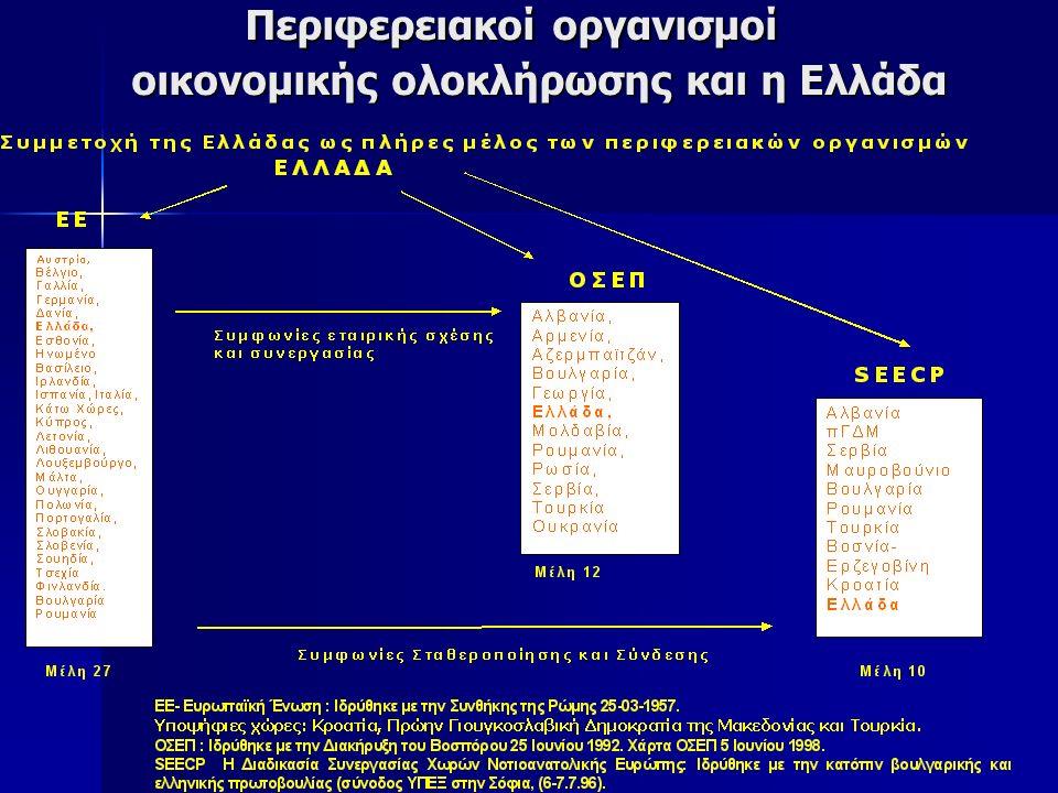 Περιφερειακοί οργανισμοί οικονομικής ολοκλήρωσης και η Ελλάδα Περιφερειακοί οργανισμοί οικονομικής ολοκλήρωσης και η Ελλάδα