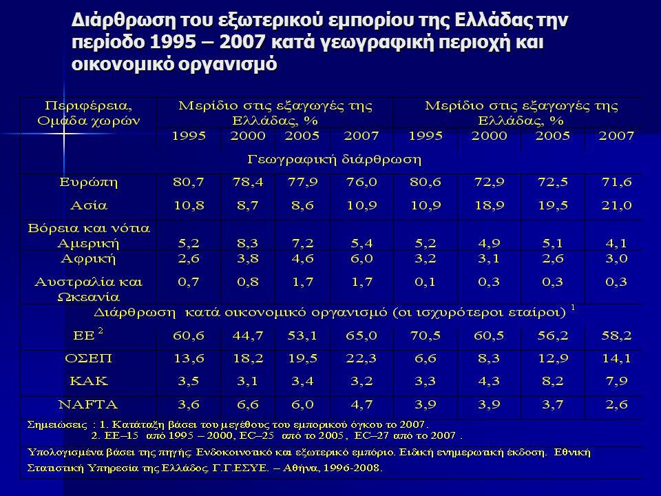 Διάρθρωση του εξωτερικού εμπορίου της Ελλάδας την περίοδο 1995 – 2007 κατά γεωγραφική περιοχή και οικονομικό οργανισμό