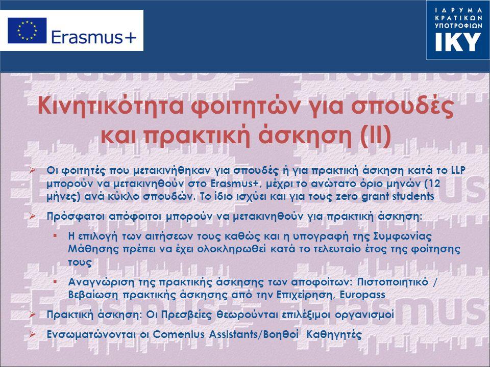Κινητικότητα φοιτητών για σπουδές και πρακτική άσκηση (II)  Οι φοιτητές που μετακινήθηκαν για σπουδές ή για πρακτική άσκηση κατά το LLP μπορούν να μετακινηθούν στο Erasmus+, μέχρι το ανώτατο όριο μηνών (12 μήνες) ανά κύκλο σπουδών.
