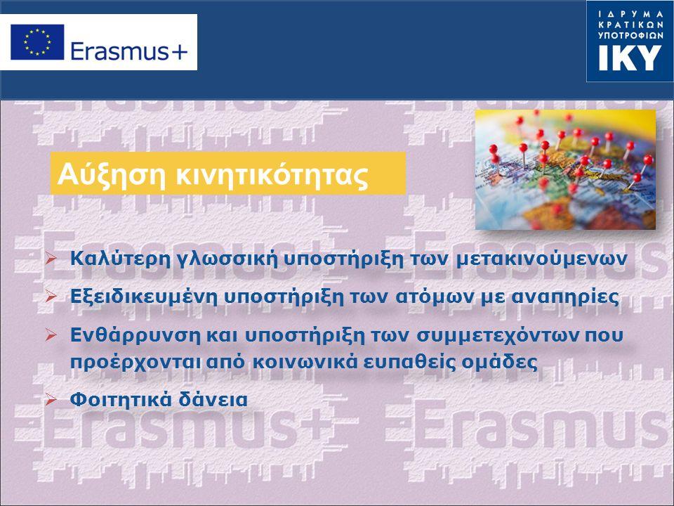 Συμφωνία Μάθησης Δομή: Πριν – Κατά την διάρκεια – Μετά την περίοδο κινητικότητας Πριν την περίοδο της κινητικότητας:  Σημαντικές αλλαγές στο νέο υπόδειγμα της Συμφωνίας Μάθησης (σπουδές και πρακτική άσκηση) με σκοπό την εξασφάλιση της αναγνώρισης των σπουδών:  Ο αριθμός των ECTS που απονέμεται από το Ίδρυμα Υποδοχής στο φοιτητή ανά μάθημα καθώς και ο αριθμός των ECTS που θα αναγνωριστεί από το Ίδρυμα αποστολής στον φοιτητή στη περίπτωση επιτυχής παρακολούθησης των μαθημάτων  Το επίπεδο γλωσσικής επάρκειας του φοιτητή που απαιτείται για την παρακολούθηση των μαθημάτων  Ιδιαίτερα σημαντικός είναι ο ρόλος του Ακαδημαϊκού Συντονιστή Erasmus  Τα προγράμματα σπουδών πρέπει να είναι επικαιροποιημένα και αναρτημένα στην ιστοσελίδα του Ιδρύματος