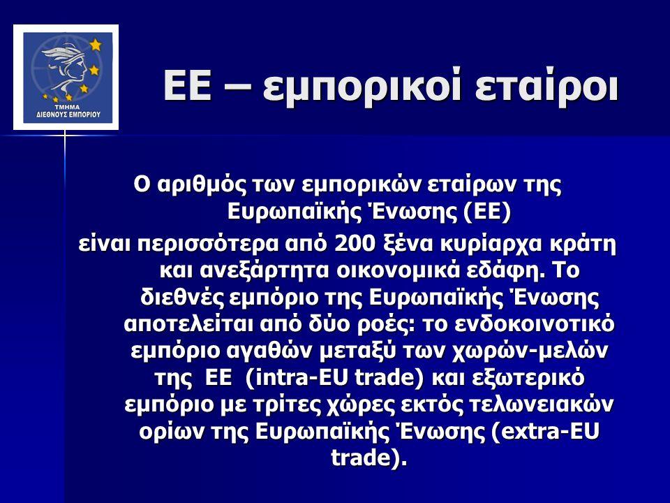 ΕΕ – εμπορικοί εταίροι ΕΕ – εμπορικοί εταίροι Ο αριθμός των εμπορικών εταίρων της Ευρωπαϊκής Ένωσης (ΕΕ) είναι περισσότερα από 200 ξένα κυρίαρχα κράτη και ανεξάρτητα οικονομικά εδάφη.