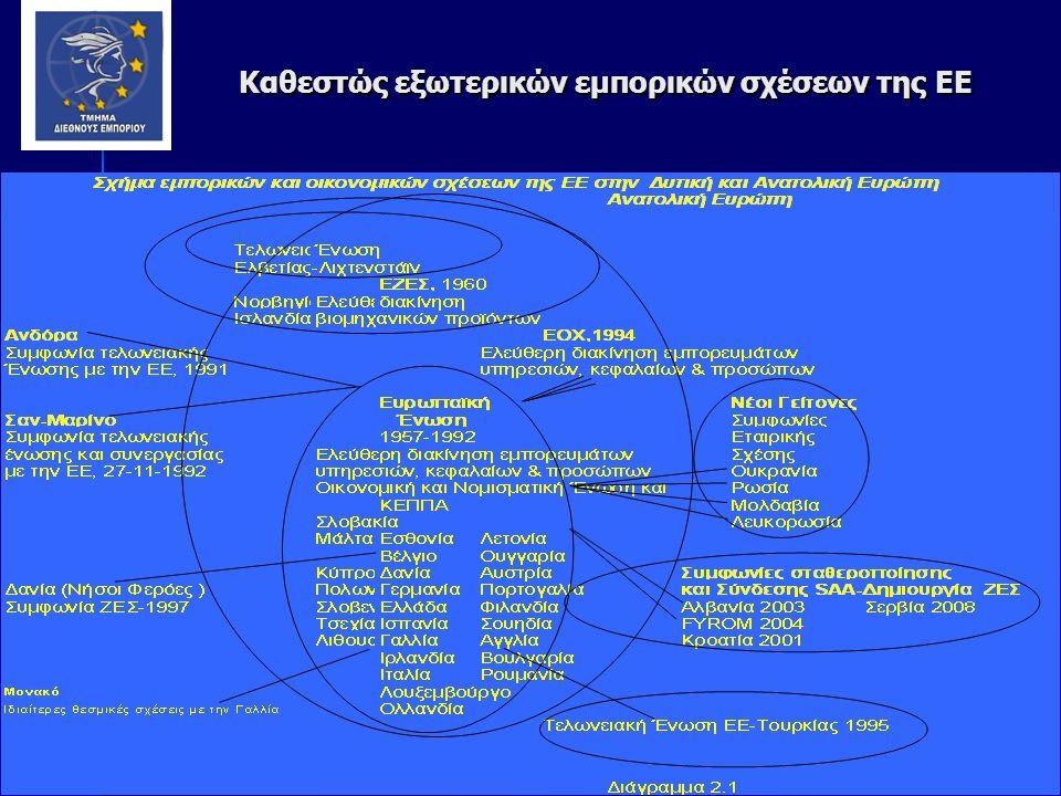 Ο ρυθμός αύξησης του όγκου του ενδοκοινοτικού εμπορίου Στην διαδικασία διεύρυνσης και εμβάθυνσης της οικονομικής ολοκλήρωσης στην Ευρωπαϊκή Ένωση ο ρυθμός αύξησης του όγκου του ενδοκοινοτικού εμπορίου ξεπερνούσε το ΑΕγχΠ (Ακαθάριστο Εγχώριο Προϊόν) και ως προς τις εξαγωγές και τις εισαγωγές (πίνακας 1.1 και 1.2).