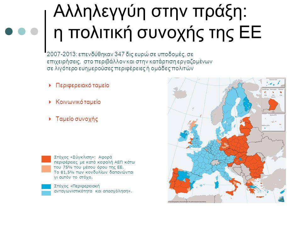 Αλληλεγγύη στην πράξη: η πολιτική συνοχής της ΕΕ 2007-2013: επενδύθηκαν 347 δις ευρώ σε υποδομές, σε επιχειρήσεις, στο περιβάλλον και στην κατάρτιση εργαζομένων σε λιγότερο ευημερούσες περιφέρειες ή ομάδες πολιτών  Περιφερειακό ταμείο  Κοινωνικό ταμείο  Ταμείο συνοχής Στόχος «Σύγκλιση»: Αφορά περιφέρειες με κατά κεφαλή ΑΕΠ κάτω του 75% του μέσου όρου της ΕΕ.